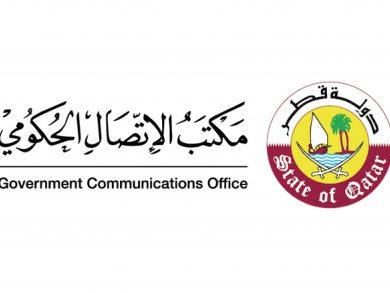 Photo of بيان مكتب الاتصال الحكومي حول تعديل في سياسة السفر والعودة إلى دولة قطر