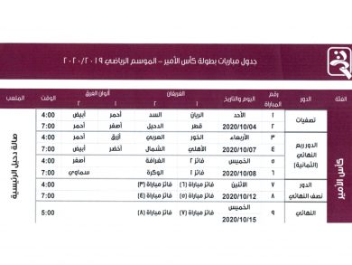 Photo of إعـلان جـدول أغـلى كـؤوس اليـد