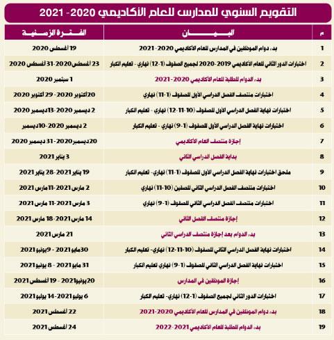 وزير التعليم يعتمد التقويم الأكاديمي للعام الدراسي المقبل جريدة الراية